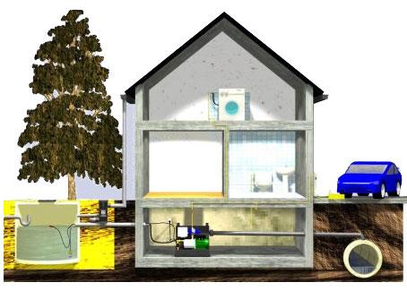 Stads–en-regenwatersysteem