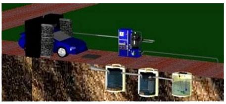 Waswater-recyclingsystemen